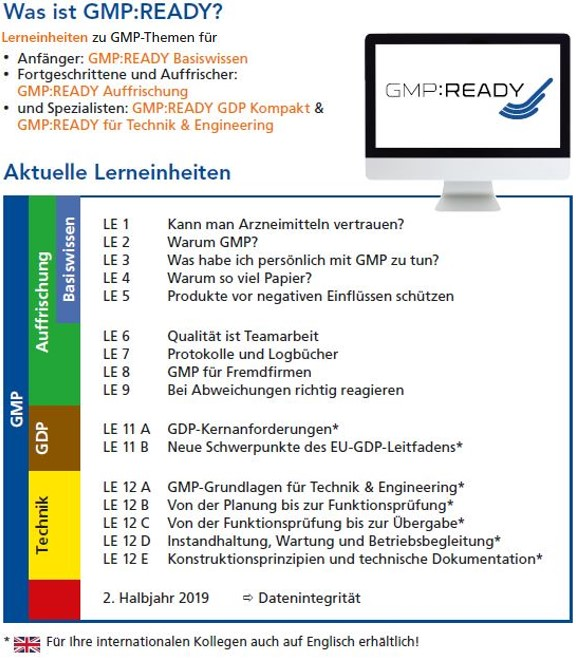 Was ist GMP:READY?